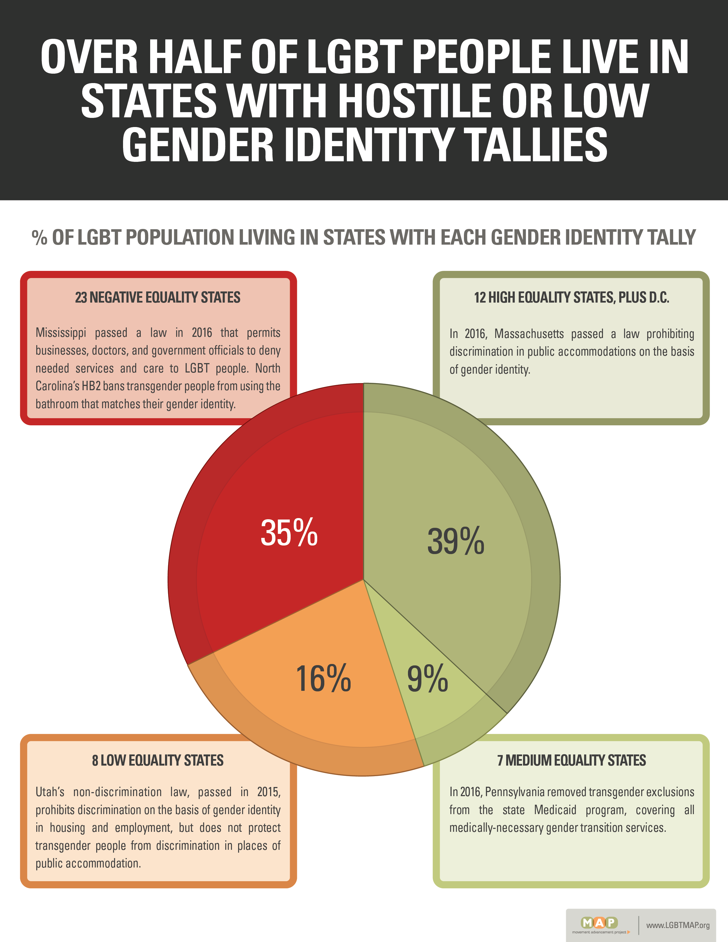 Movement Advancement Project Mapping Transgender Equality In The - Gay population in us map