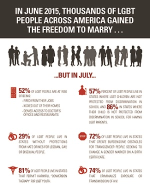 an analysis of equality in the choice of marriage Free gender equality papers, essays, and research papers 30-4-2014 do you think that same-sex marriage should be legal we present the top arguments from both sides so you can make an.