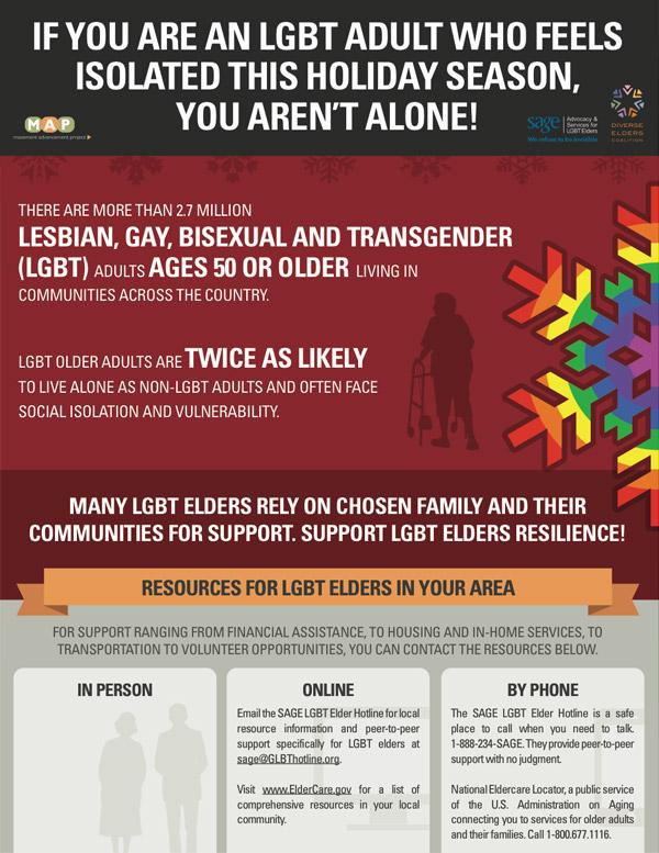 Alcohol rehab for gay men